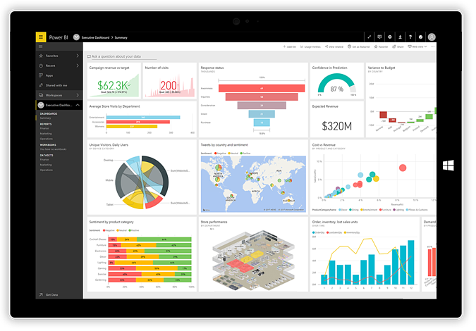 Image result for Microsoft Power BI