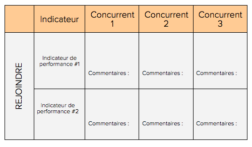 Analyse-concurrence-rejoindre