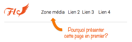 Ordre-presentation-menu-web