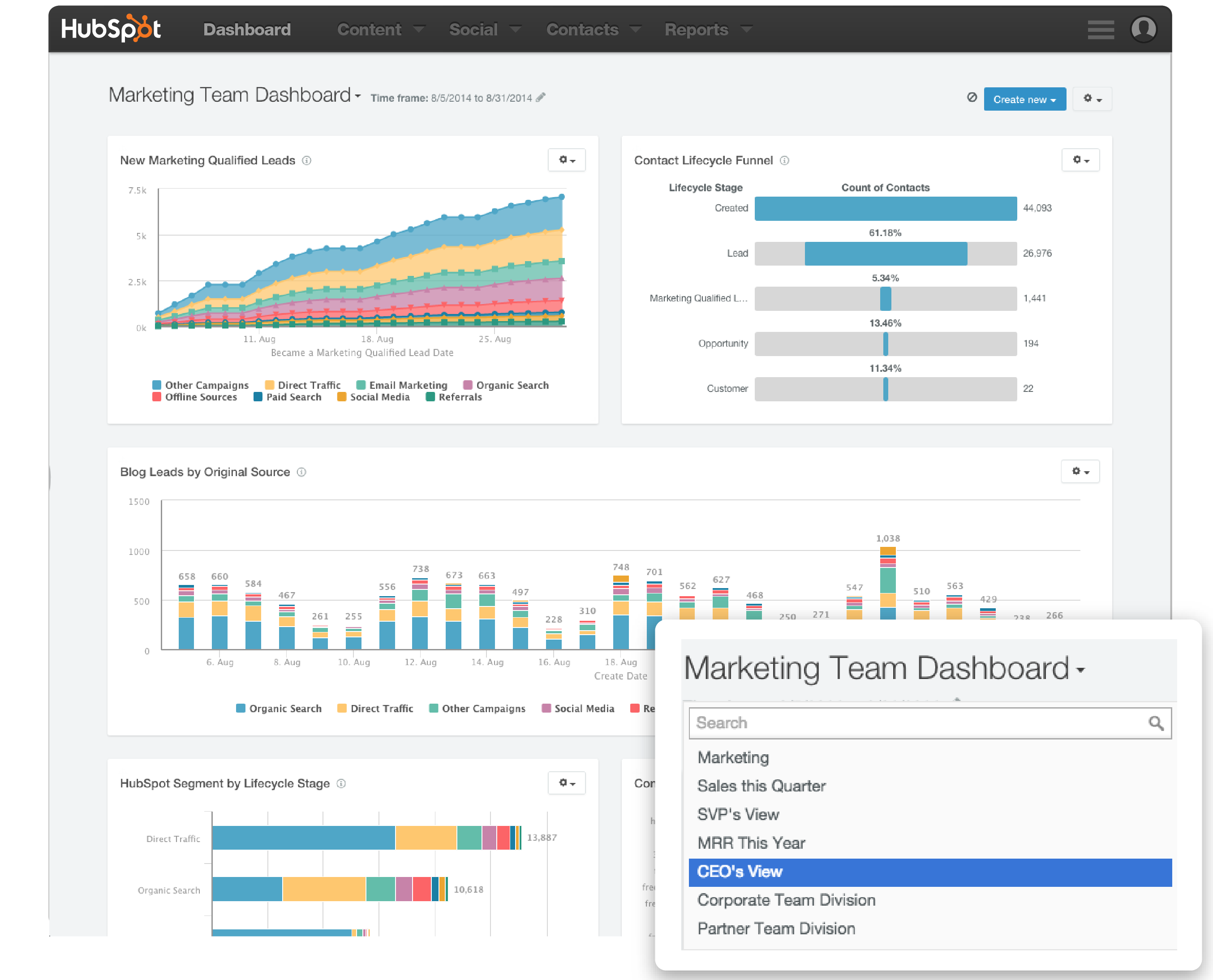 Reporting-Add-on-Dashboards.png