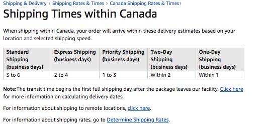 S'attarder aux méthodes de shipping