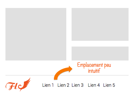 emplacement-peu-intuitif-menu-web