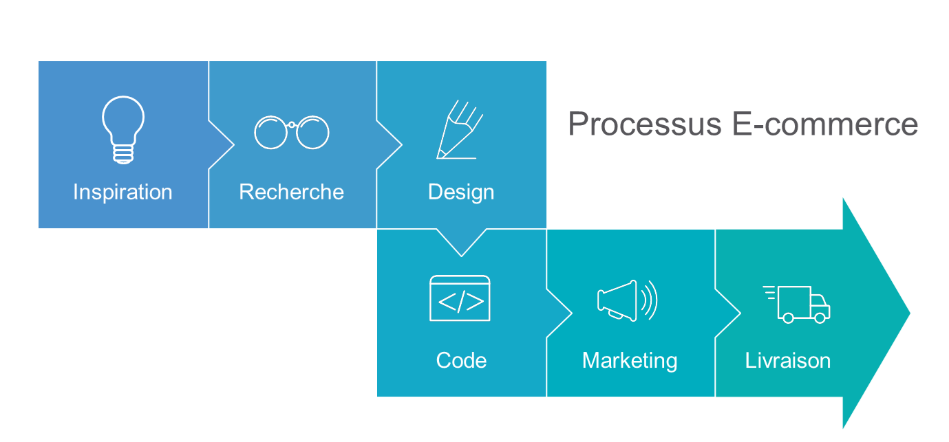 processus_site_web.png